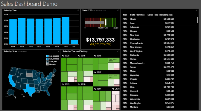 Introduction to the SQL Server Mobile Report Publisher – Now Live on Pluralsight